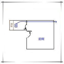 6-1-6-5牆面洗洞+風管過房間